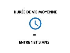 formule de calcul de la durée de vie moyenne