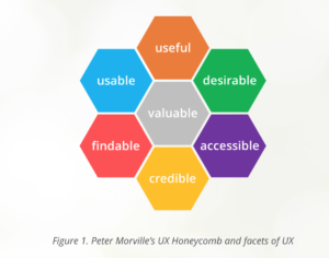 usability-attributes