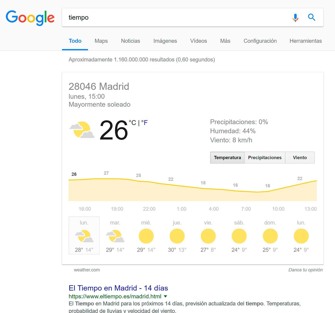 resultados de google personalizados en base al tiempo