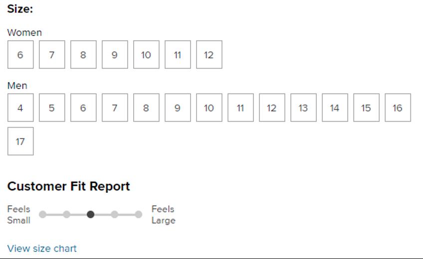 customer fit report