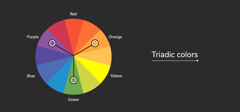 color wheel triadic