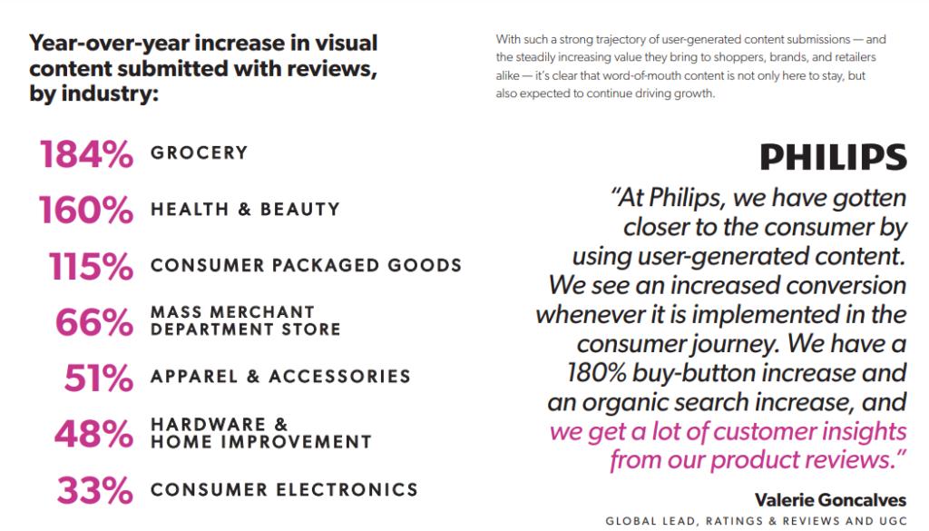 Customer Experience,CX