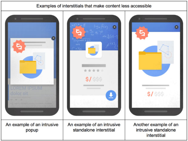 Google's guidelines for SEO friendly popups