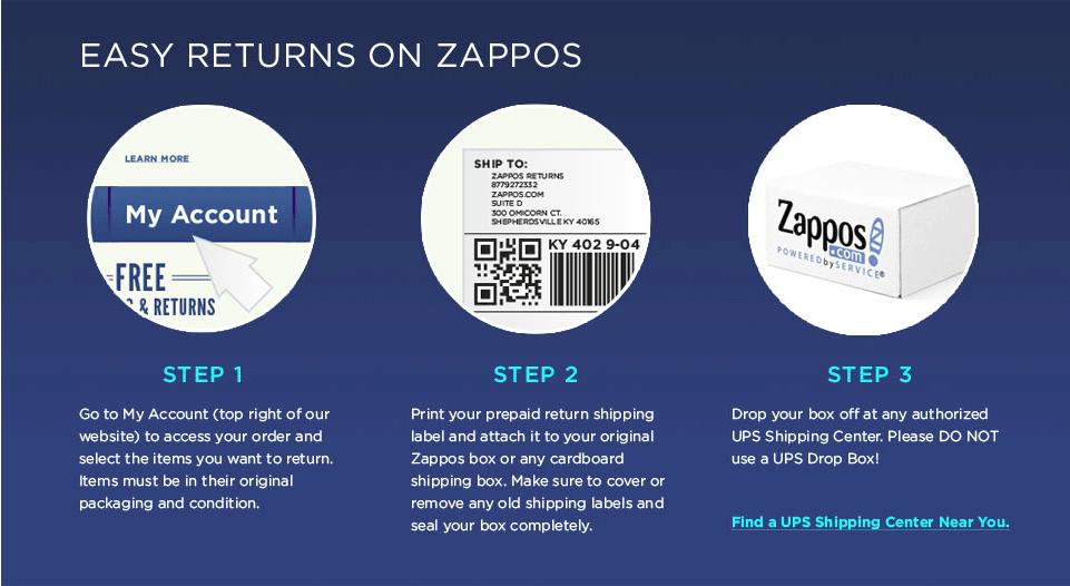 Zappos devoluciones compras