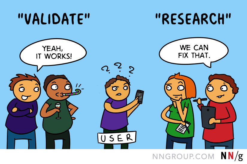 user research cartoon