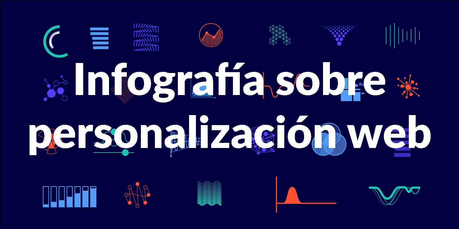 Infografía sobre personalización web