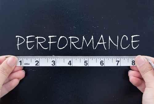 Performance mit ROI berechnen