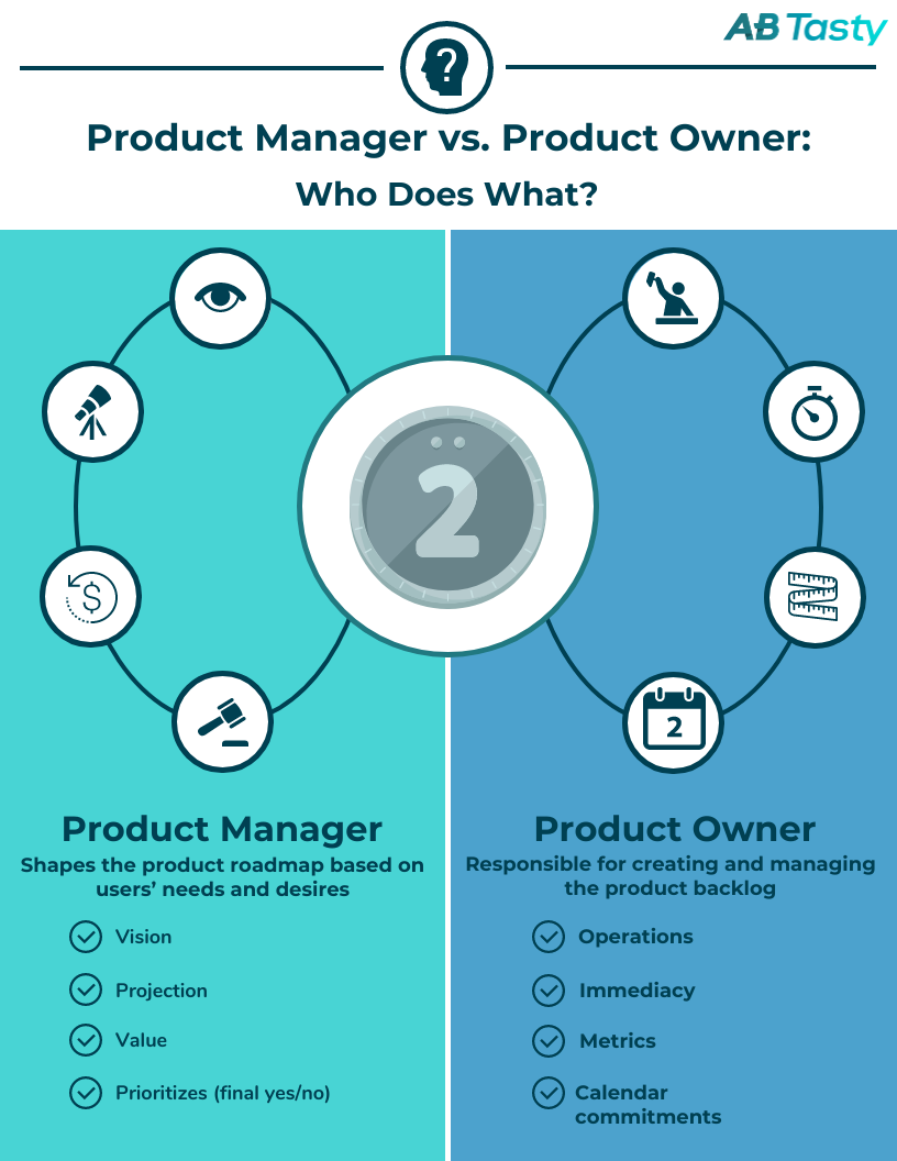 product manager vs product owner infographic