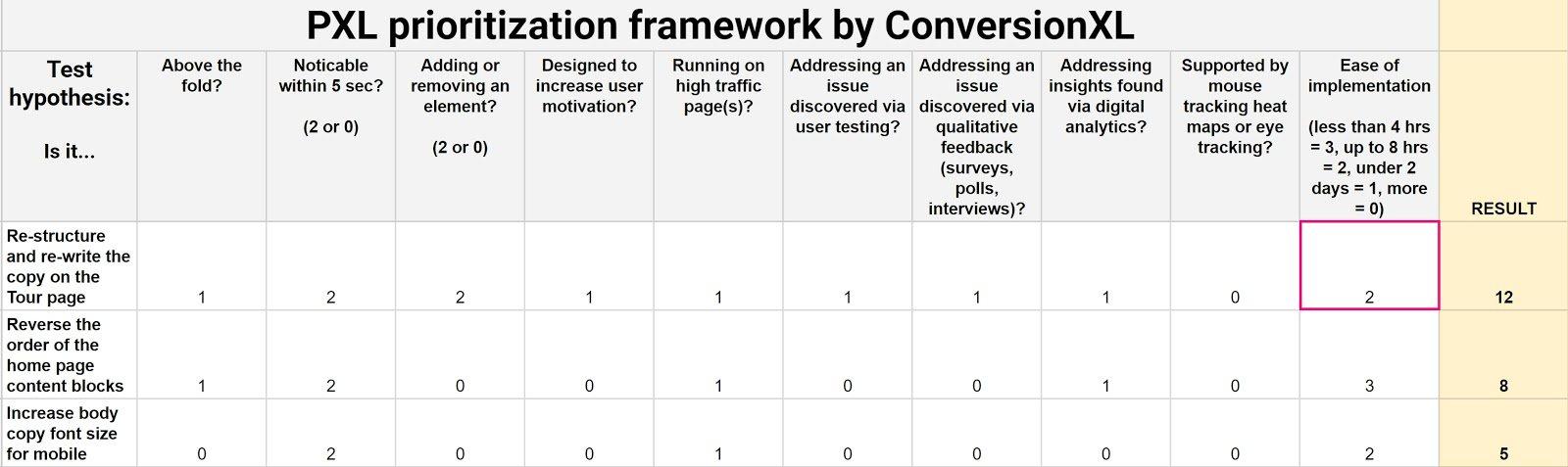 pxl-prioritization-model-conversionXL