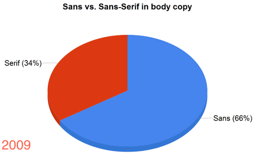 serif-body-copy-1