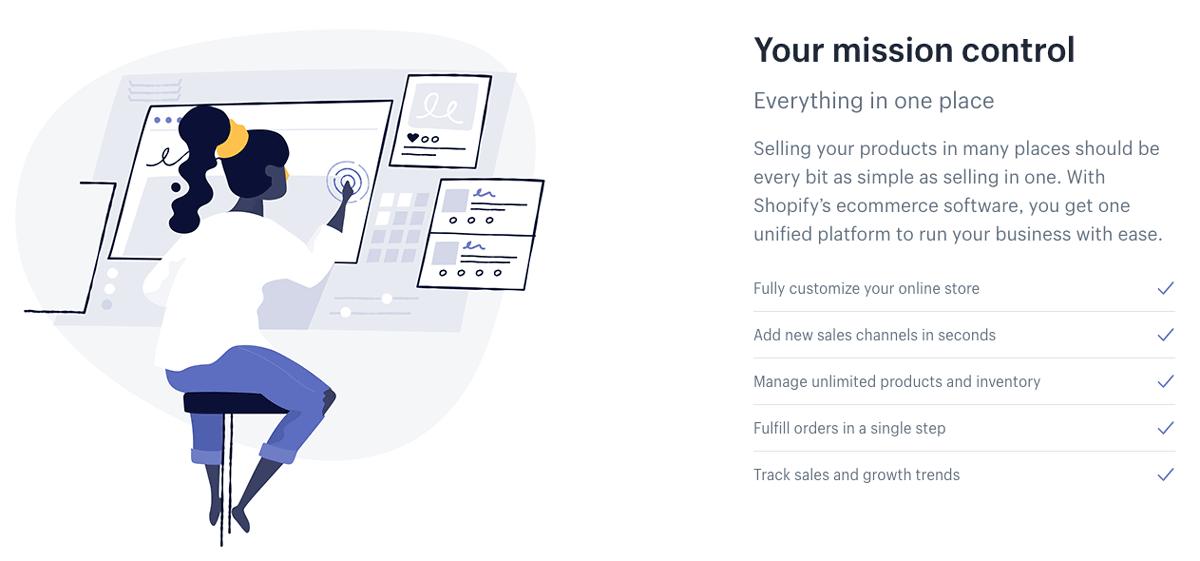 Design Landing Page Shopify Leistungsversprechen