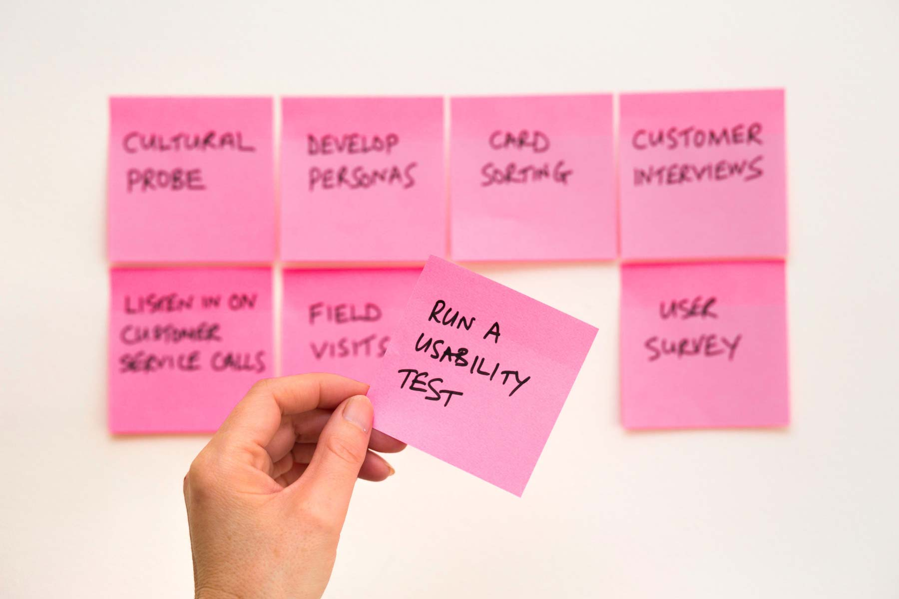Usability Testing and User Tests